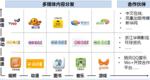 中国运营商在视频与内容领域的实践案例